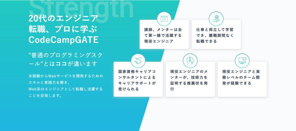 CodeCampGATEのサポート